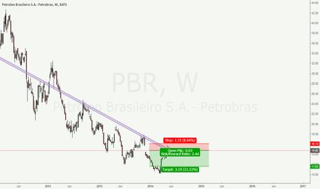PBR: Petroleo SELL