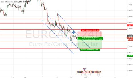 EURCAD: Тренд и уровень