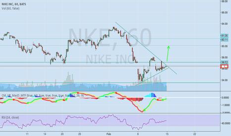NKE: $NKE Bullish