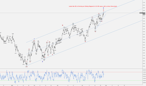 UKOIL: Elliott Wave Update. - OIL positioning it self for a sharp fall.