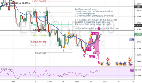 EURCHF: only time will tell