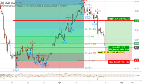 USOIL: LONG TO 52. STOP AT 47.87