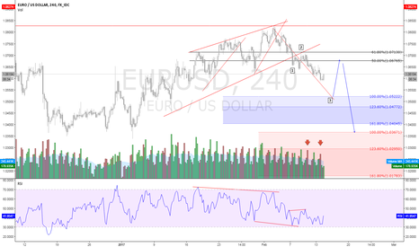 EURUSD: EURUSD 1,2,3 to reach 100 expansion we can sell after correction