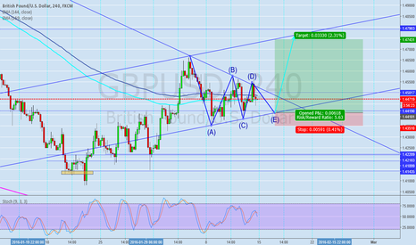 GBPUSD: There will be a good gbpusd trading opportunities