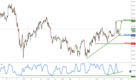 AUDJPY: AUDJPY profit target reached perfectly, prepare to buy again for