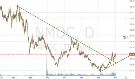 NMDC: NMDC