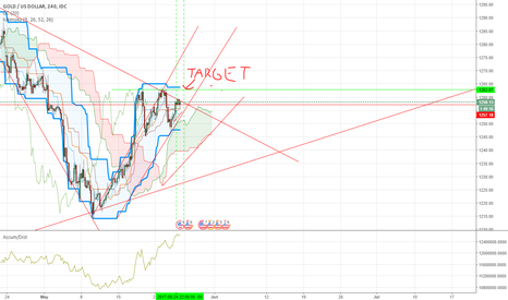 XAUUSD: up2 I only study)))