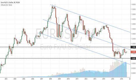 EURUSD: Eur - USD - Тренд - Месяц - 140816