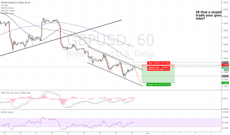 GBPUSD: Gbpusd short within channel