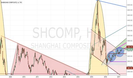 SHCOMP: SHCOMP_2017/03/25