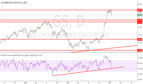 GS: Goldman y Trump