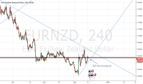 EURNZD: EURNZD possible sell