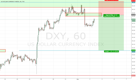 DXY: Short for NFP