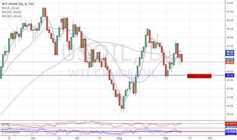 USOIL: USOIL & UKOIL: IEA MONTHLY OIL MARKET REPORT HIGHLIGHTS