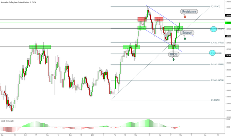 AUDNZD: AUDNZD Seeking Protection From European Event Risk