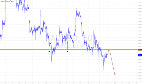 XAUUSD: Short-term historical resistance is 1172.74
