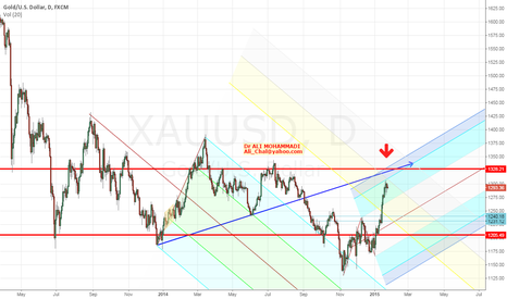 XAUUSD: Reversal maybe in approximately 1328