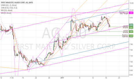 AG: AG Breaking the Bull Flag