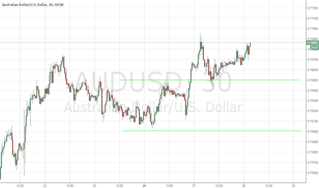AUDUSD: Forex Trading Opportunities For Today - 9/28/2016
