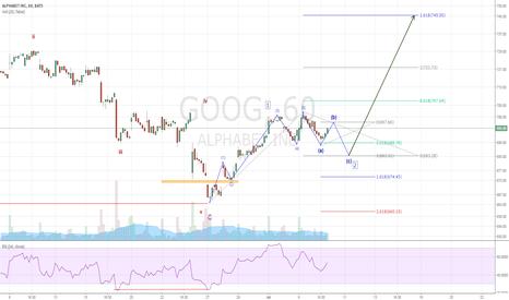 GOOG: Expecting zig zag before heading towards 745