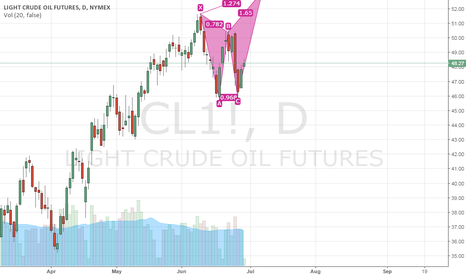 CL1!: LONG CRUDEOIL