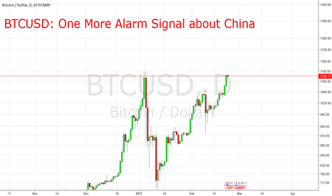 BTCUSD: Bitcoin: One More Alarmsignal About China