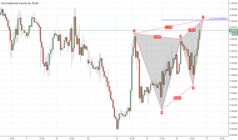 EURGBP: EURGBP advanced butterfly formation