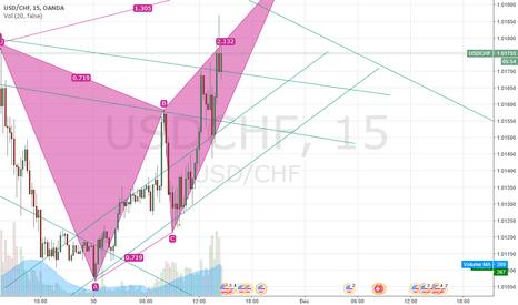 USDCHF: potential