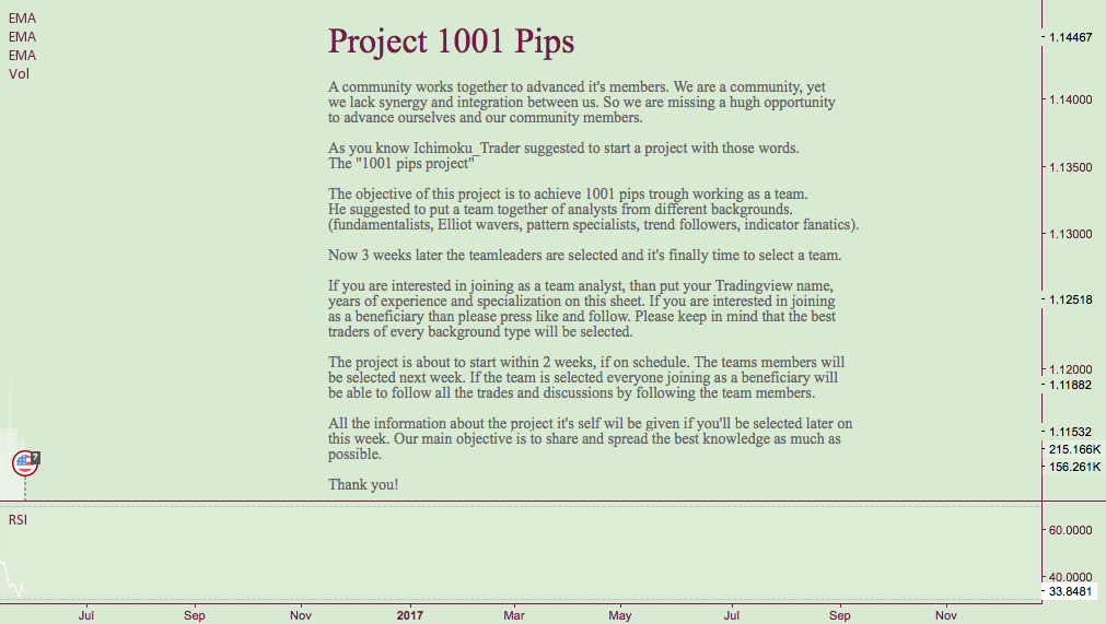 Project 1001 Pips ...