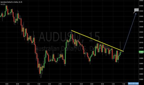 AUDUSD: AUDUSD day trade