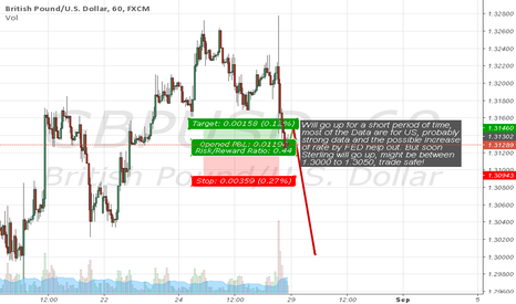 GBPUSD: long and then short....