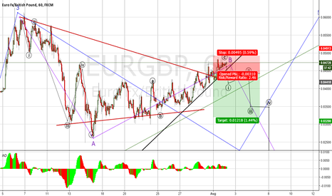 EURGBP: CANCEL EURGBP BUY