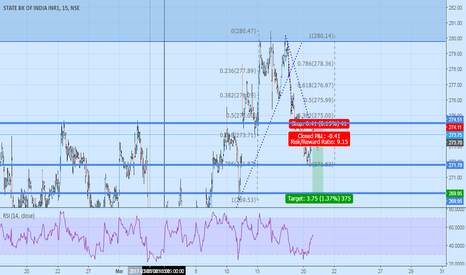 SBIN: Shorted SBIN for target 271 3% from 273.75