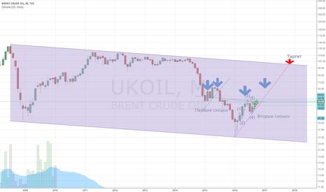 UKOIL: Нефть ближайшие годы