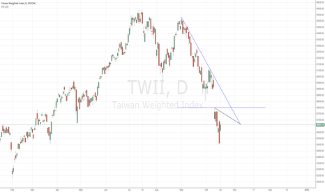 TWII: can't stop?