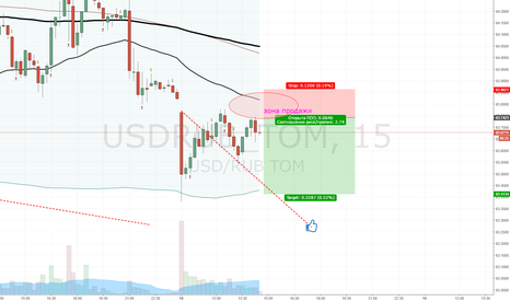 USDRUB_TOM: usdrub спекулятивно продажа