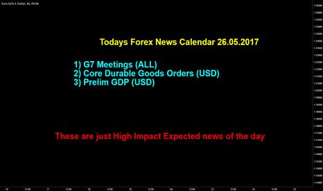 EURUSD: Todays Forex News Calendar 26.05.2017
