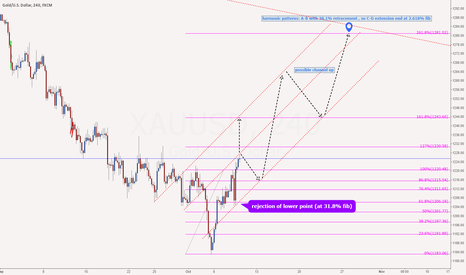 XAUUSD: Possible track for gold