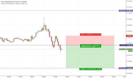EURGBP: Short term short based on pivot action