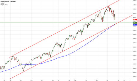 NASX: NASDAQ APPROACHING STRONG RESISTANCE