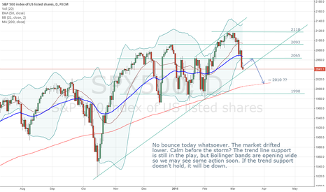 SPX500: Storm is coming. Up or down? I think we are heading down.