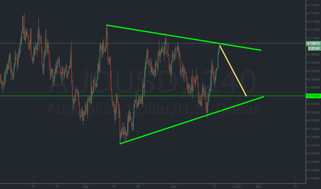 AUDUSD: Waiting For Rebound The Price