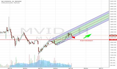 MVID: MVID