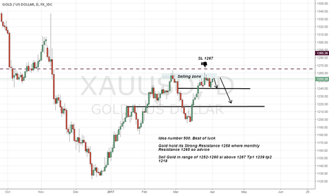XAUUSD: Advice to Sell Gold Best of luck IDEA number 500