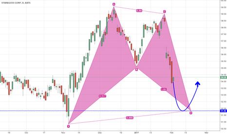 SBUX: short and buy