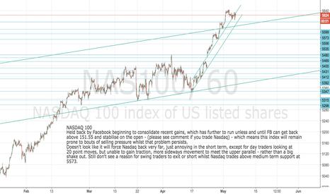 NAS100: NASDAQ 100 consolidating along with Facebook