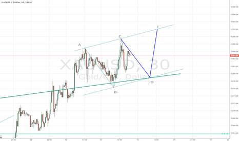 XAUUSD: What about this scenario?