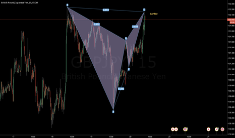 GBPJPY: GARTLEY GBPJPY M15 SHORT