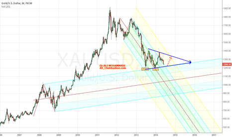 XAUUSD: PITCHFORK ANALYZE OF GOLD (2)
