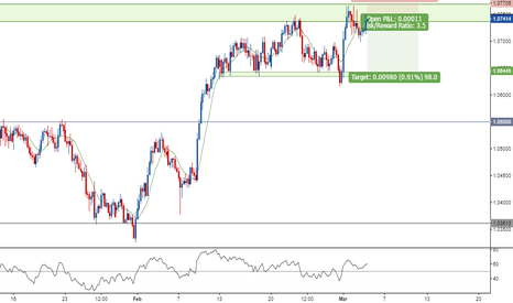 AUDNZD: Back to AUD